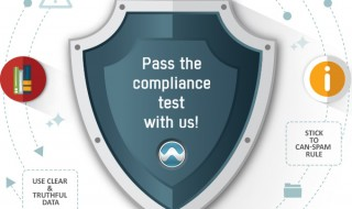Did You Pass the Compliance Test?
