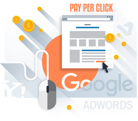 Pay-Per-Click Adwords Marketing