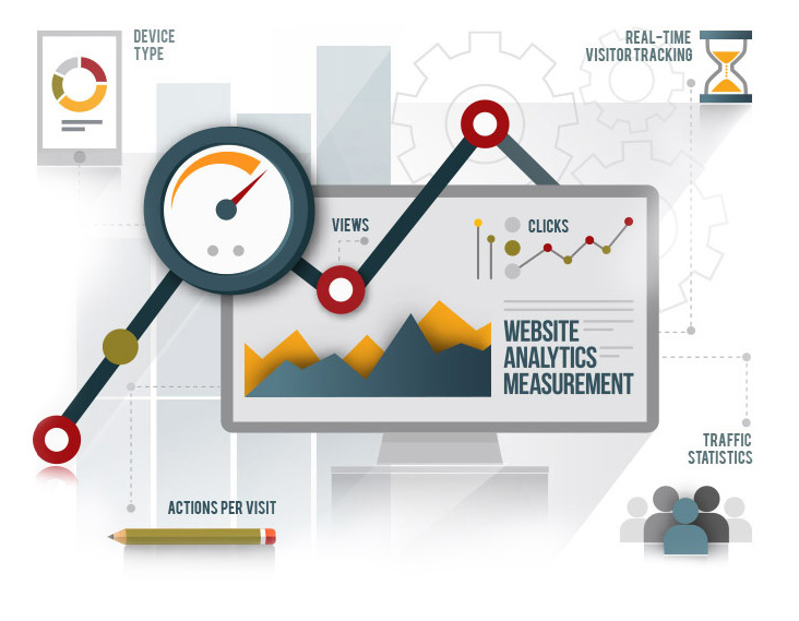 Raise Your Website's Effectiveness