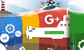 Successful Performance in Google+