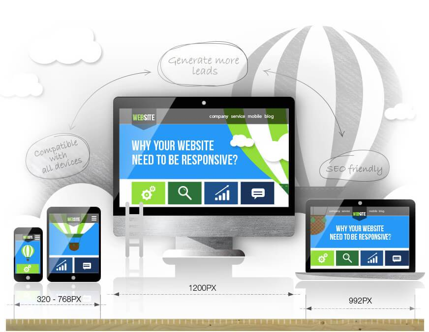 Why Does Your Website Need to be Responsive?