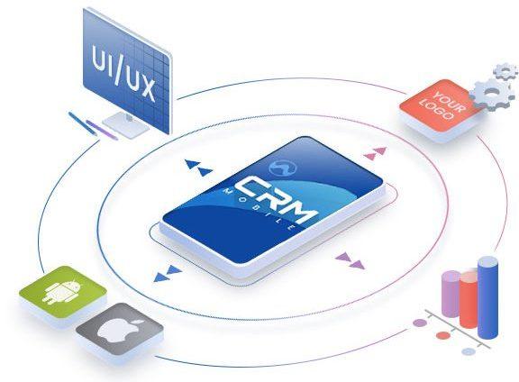 Webxloo CRM
