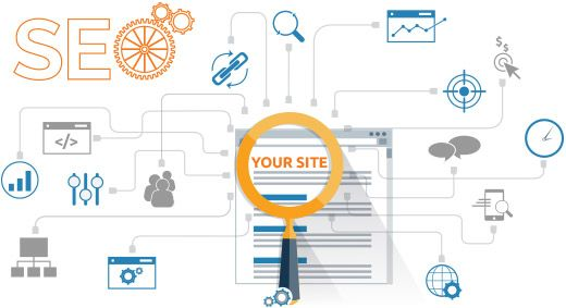 SEO FAQs with Answers